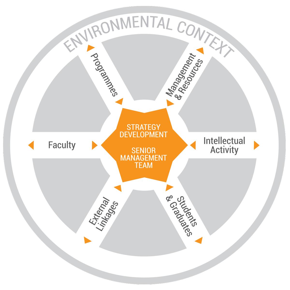 EFMD_Global-EDAF-Framework